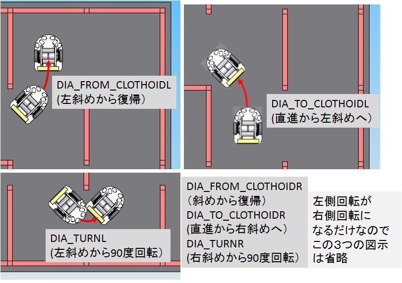 Diaarc1