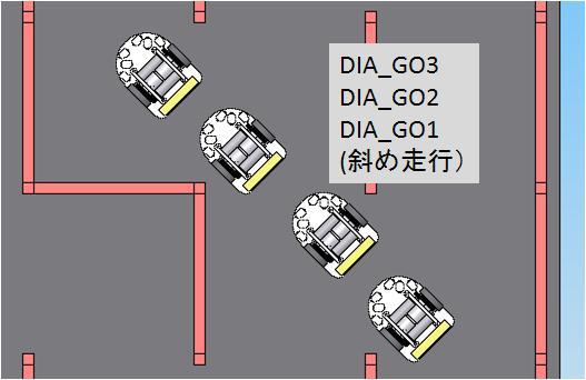 Diaarc3