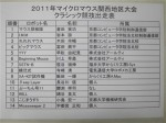 20110517kansai_8
